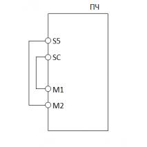 Реализация принудительного перевода преобразователя  частоты EI-7011, 7012 в «спящий режим»